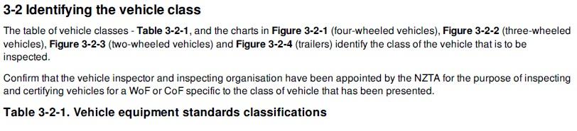 Sidecar_WOF_Rules_1_title
